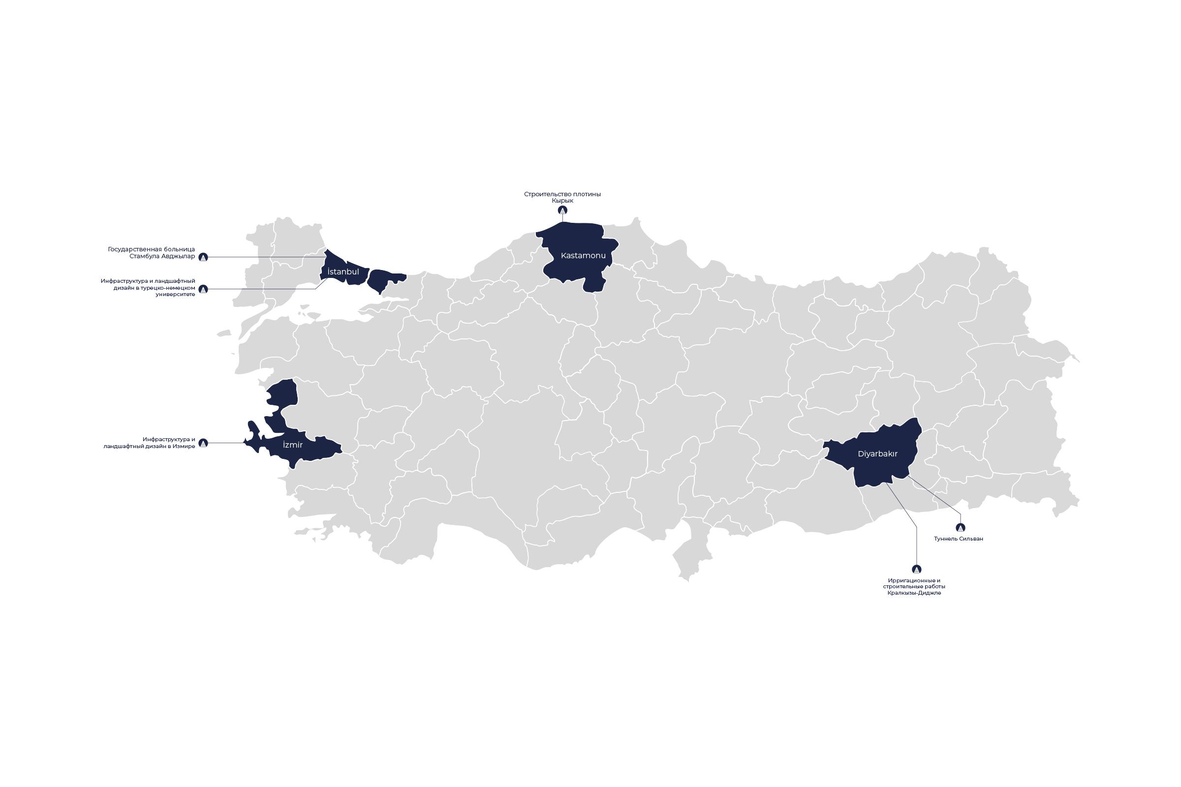 türkiye proje devam eden rs