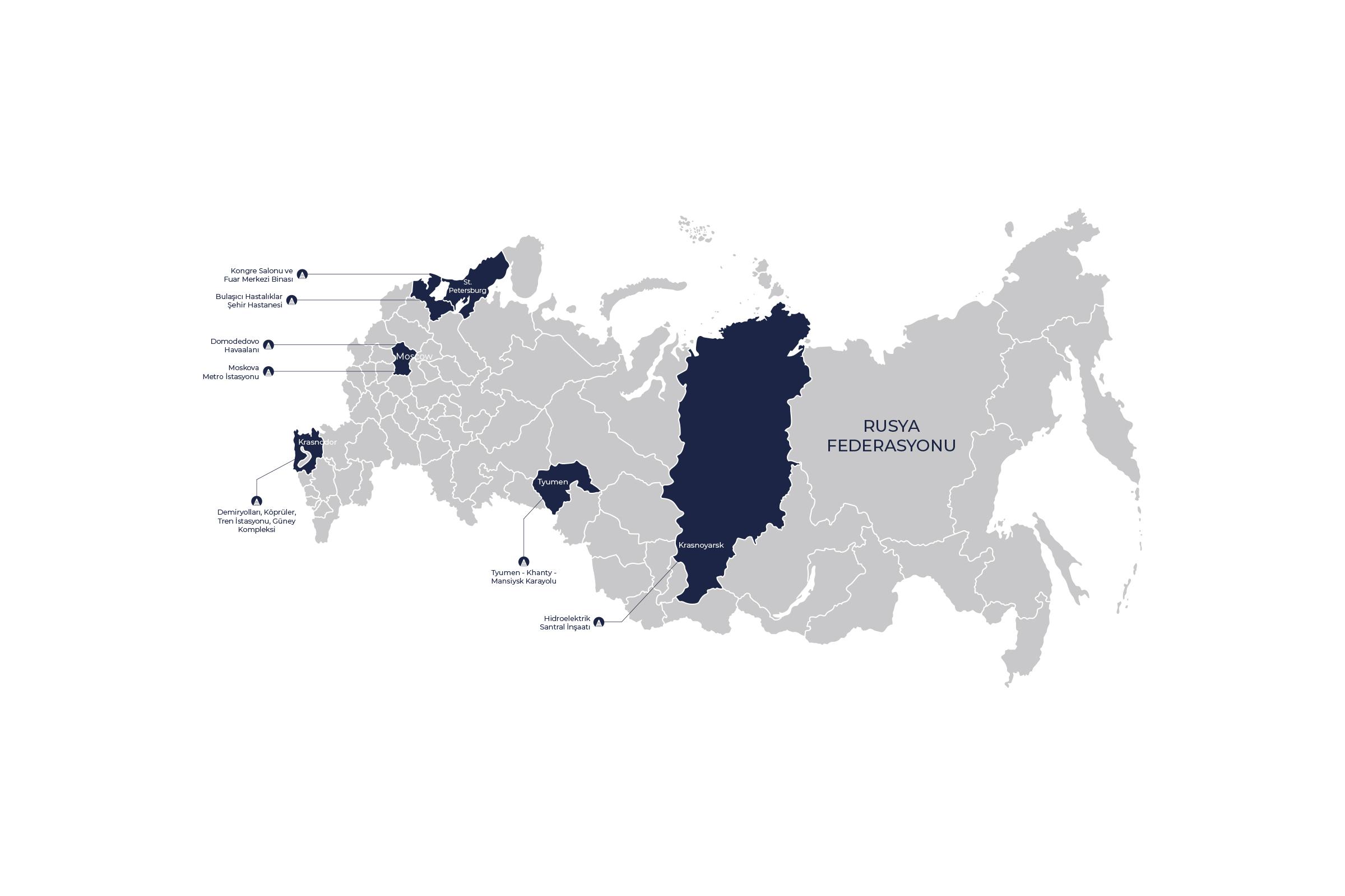 rusya proje tamamlanan tr
