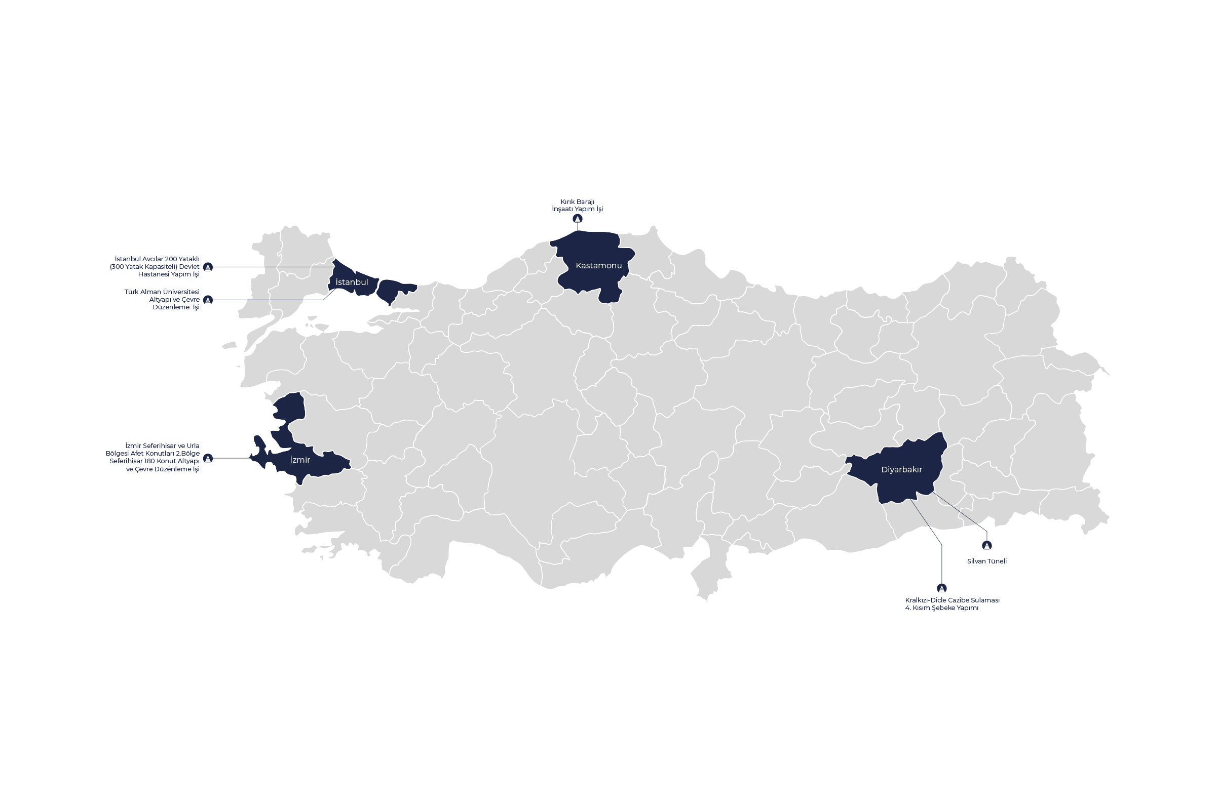 türkiye proje devam eden tr